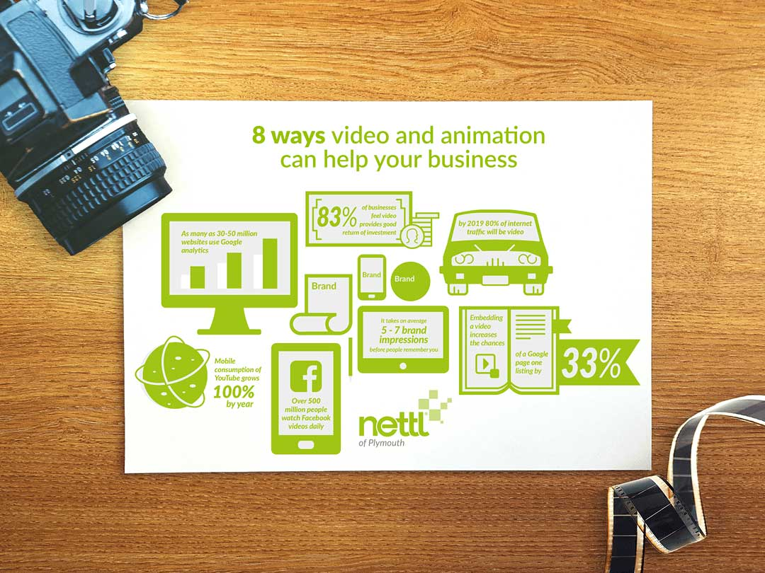 8 ways video and animation can help your business